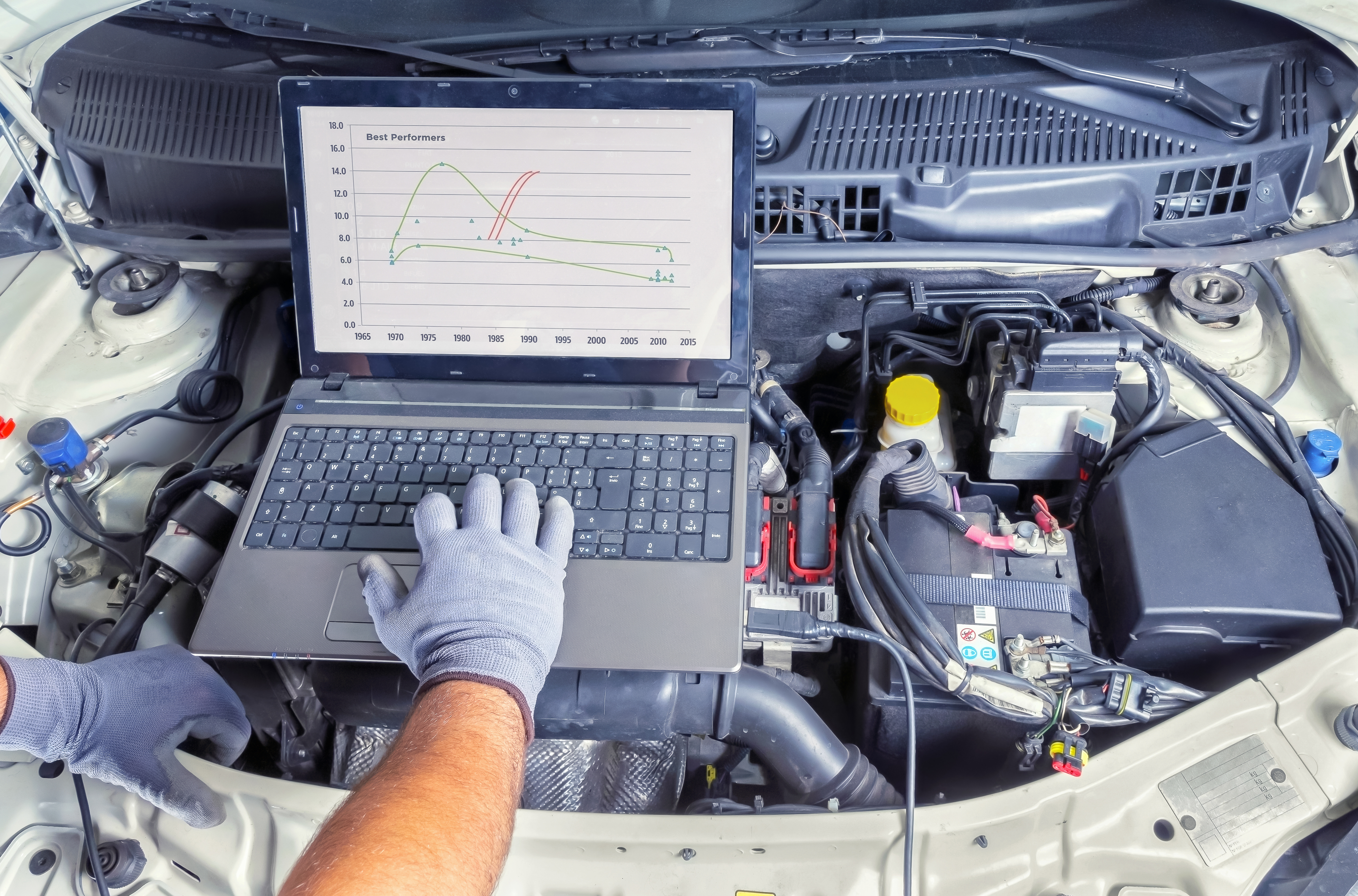 auto repair shop outsourced IT services in voorhees nj 08043